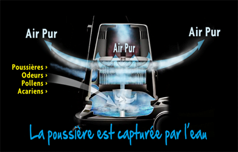 schema du fonctionnement du système klick lamella de l'aspirateur delphin